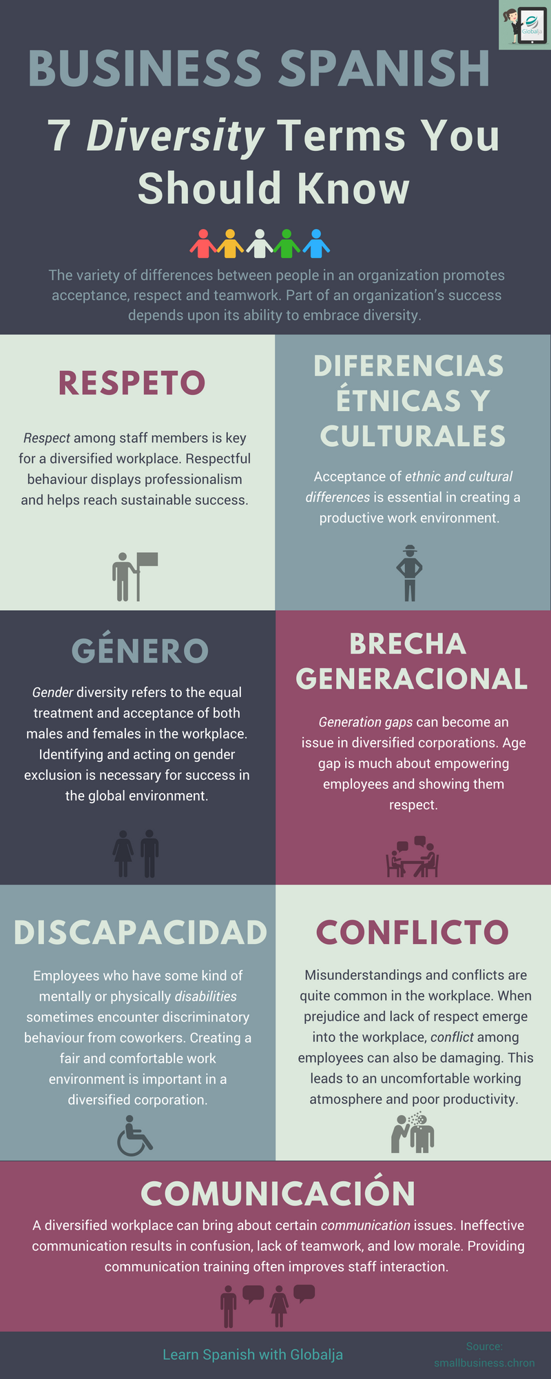 Business Spanish - 7 Diversity Terms You Should Know