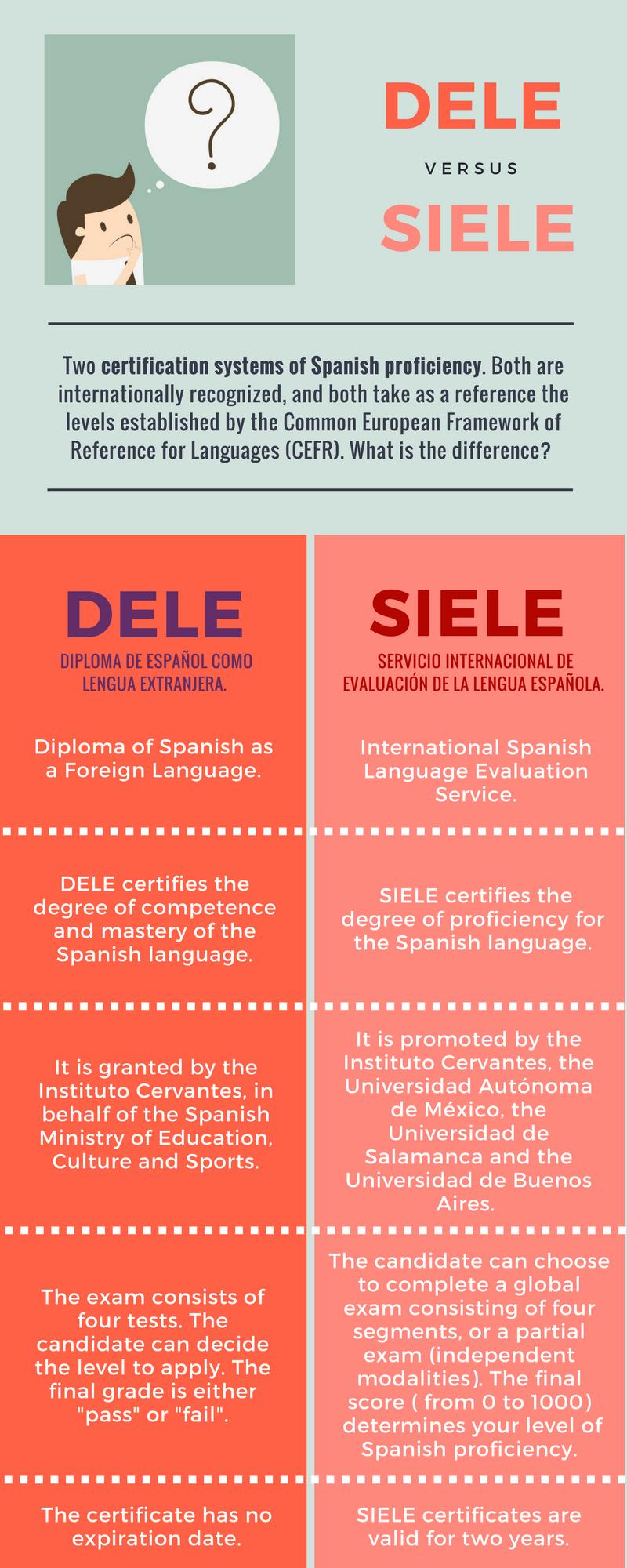 DELE vs SIELE