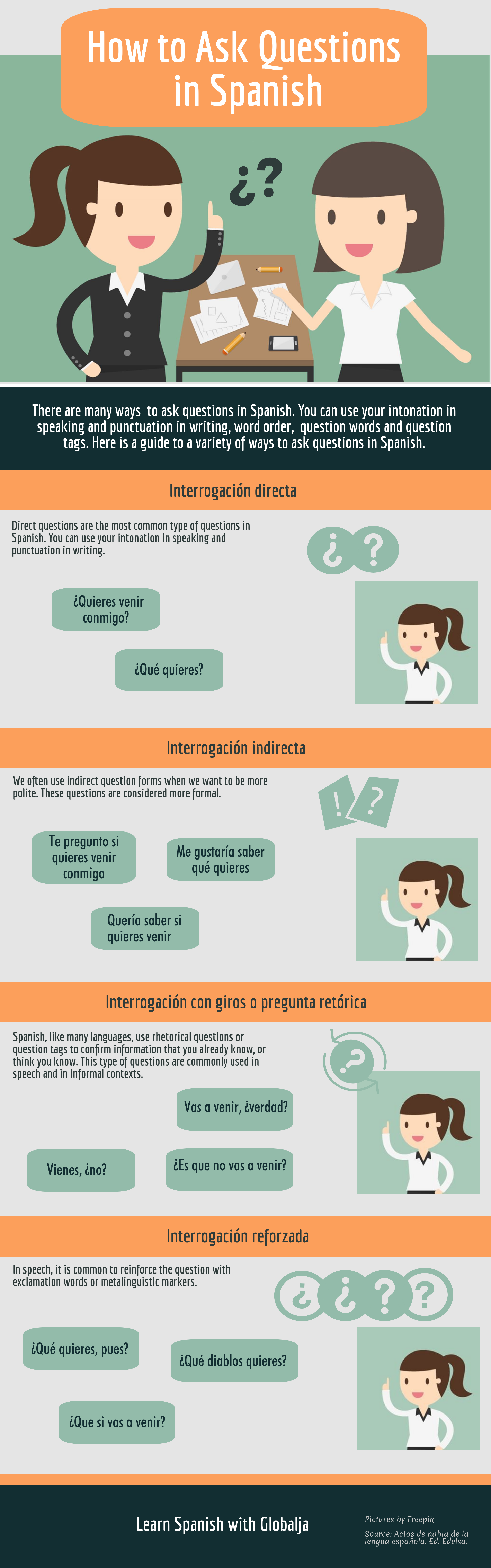 How-to-ask-questions-in-Spanish_Globalja