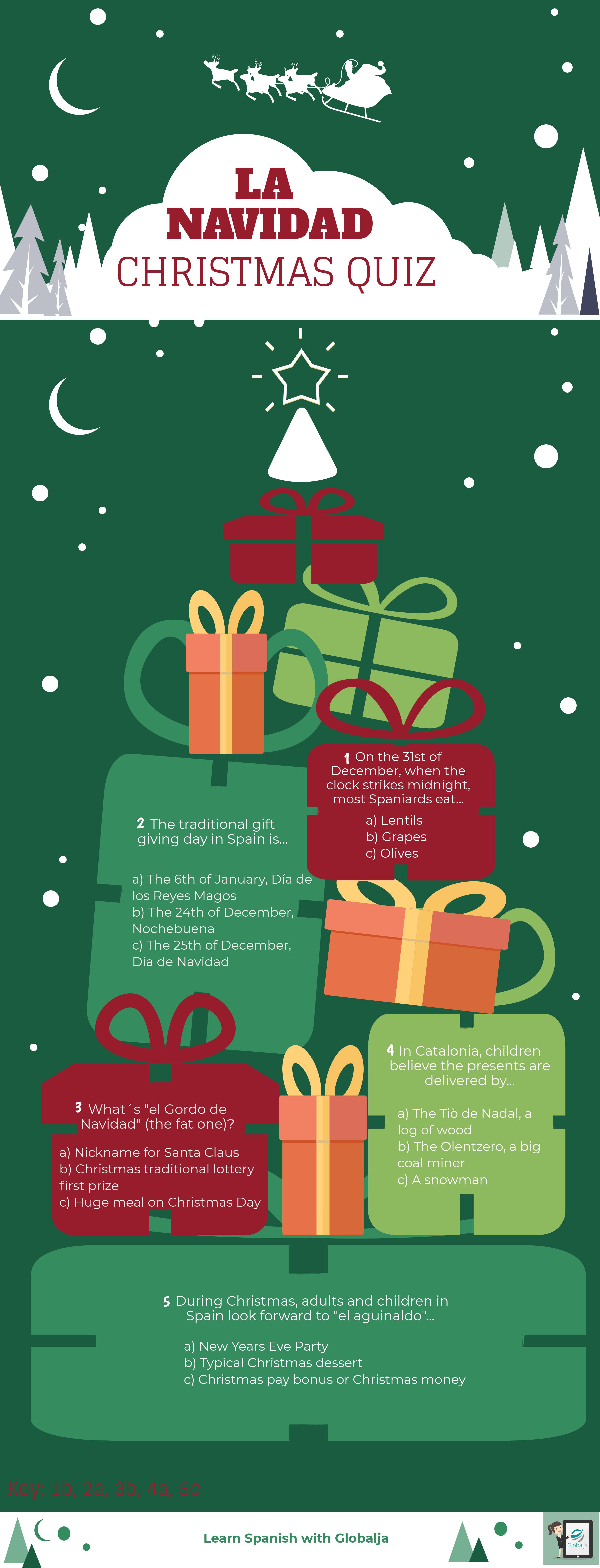 La Navidad. Christmas Quiz